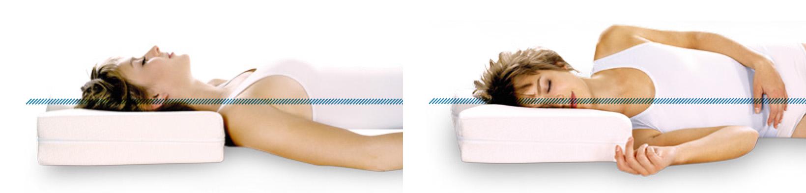 Sanapur Original Kissen 4.0 - Rücken- und Seitenschläfer Position
