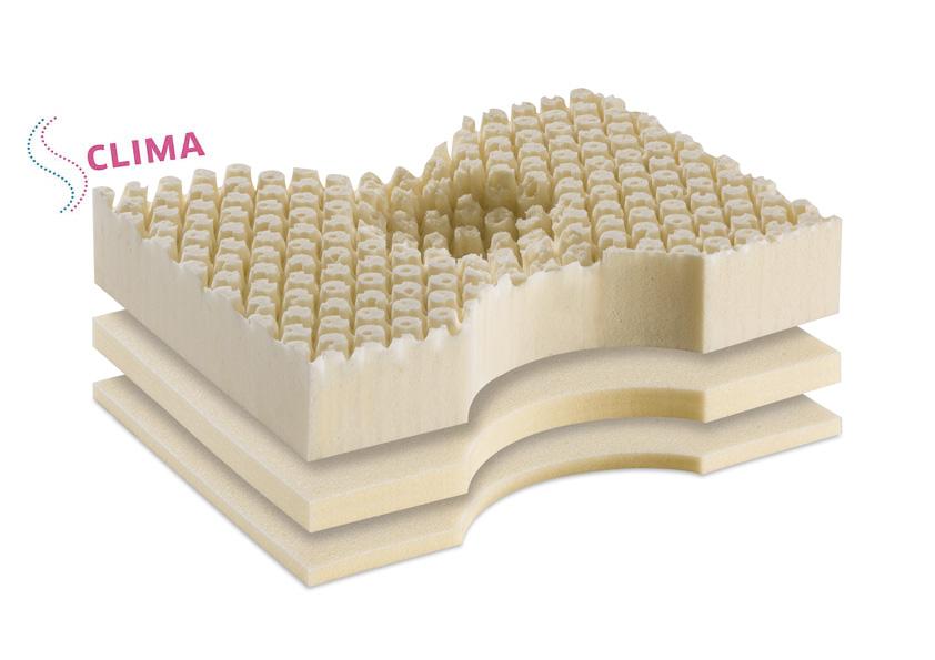 Sanapur Original Kissen 3.0 CLIMA
