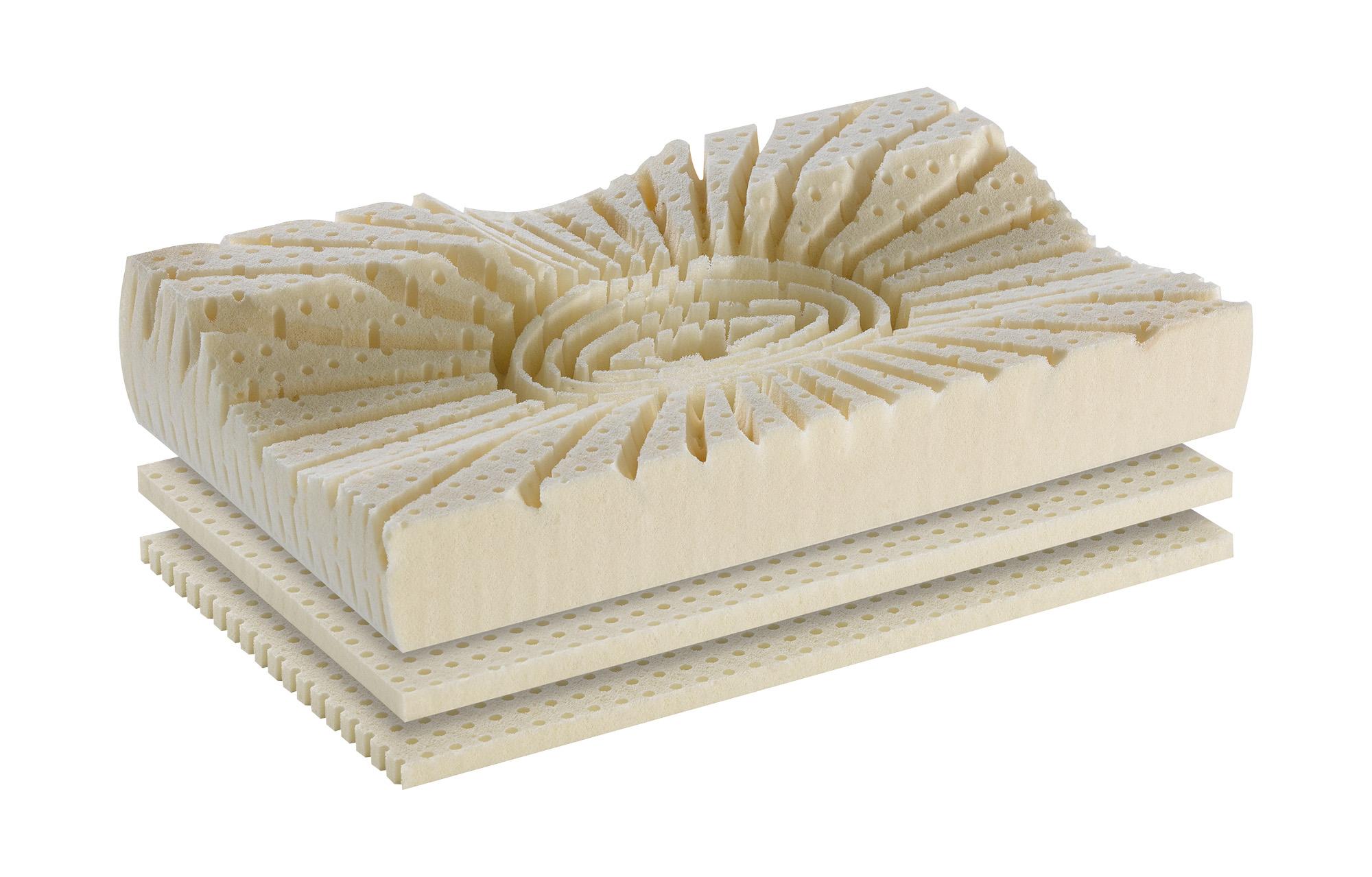 Sanapur Universal Kissen CLIMA mit Einlegeplatten