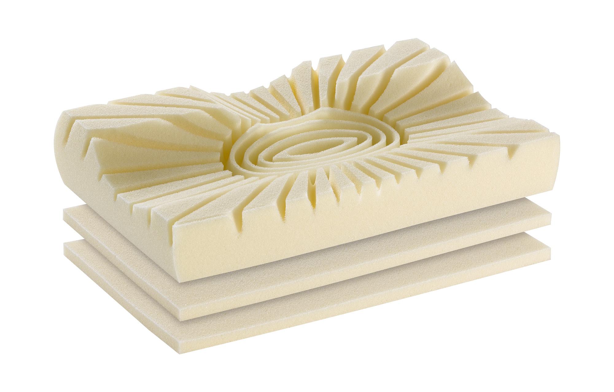 Sanapur Universal Kissen MED mit Einlegeplatten