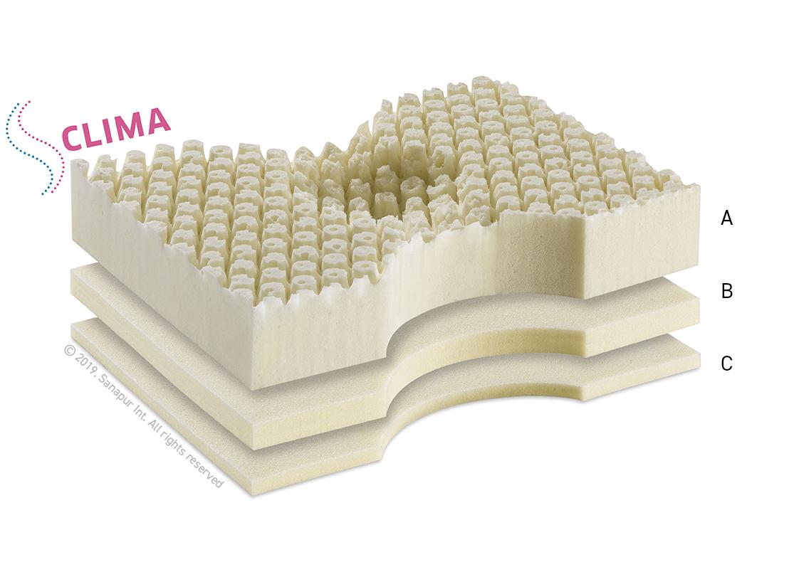 Sanapur Original Kissen 4.0 CLIMA